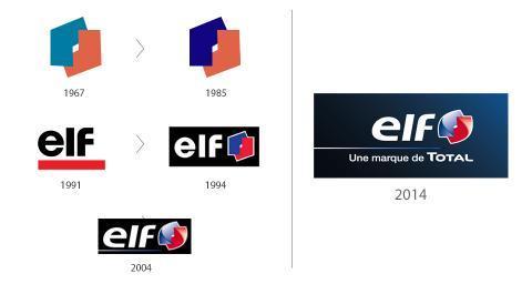 la marque ELF